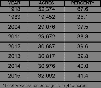 Land_graph_2